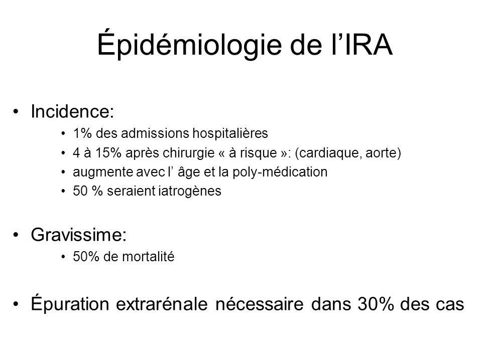 Épidémiologie de lIRA Incidence: 1% des admissions hospitalières 4 à 15% après chirurgie « à risque »: (cardiaque, aorte) augmente avec l âge et la poly-médication 50 % seraient iatrogènes Gravissime: 50% de mortalité Épuration extrarénale nécessaire dans 30% des cas