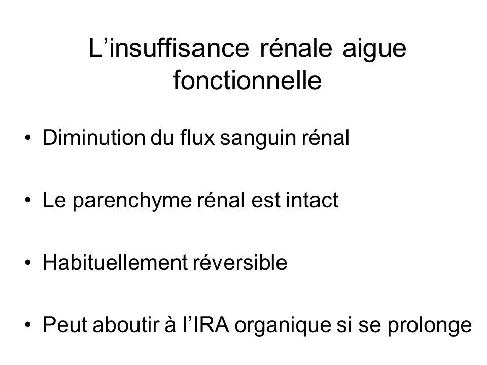 Linsuffisance rénale aigue fonctionnelle Diminution du flux sanguin rénal Le parenchyme rénal est intact Habituellement réversible Peut aboutir à lIRA organique si se prolonge