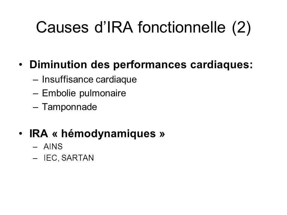 Causes dIRA fonctionnelle (2) Diminution des performances cardiaques: –Insuffisance cardiaque –Embolie pulmonaire –Tamponnade IRA « hémodynamiques » –AINS –IEC, SARTAN