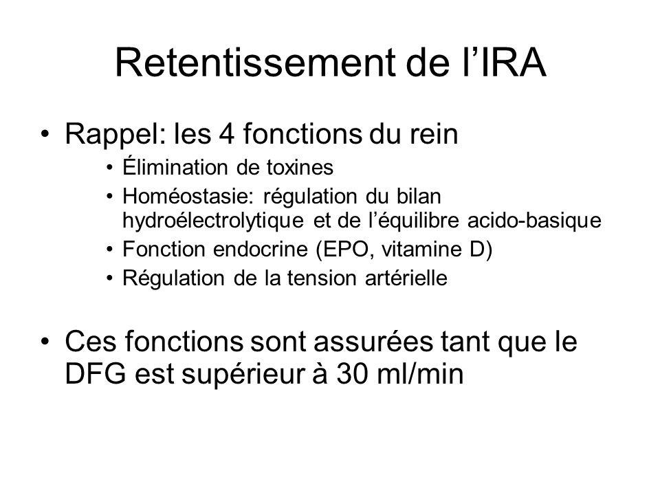 Retentissement de lIRA Rappel: les 4 fonctions du rein Élimination de toxines Homéostasie: régulation du bilan hydroélectrolytique et de léquilibre acido-basique Fonction endocrine (EPO, vitamine D) Régulation de la tension artérielle Ces fonctions sont assurées tant que le DFG est supérieur à 30 ml/min