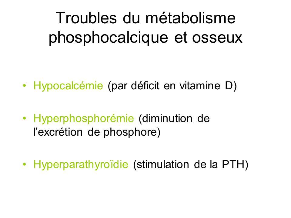 Troubles du métabolisme phosphocalcique et osseux Hypocalcémie (par déficit en vitamine D) Hyperphosphorémie (diminution de lexcrétion de phosphore) Hyperparathyroïdie (stimulation de la PTH)