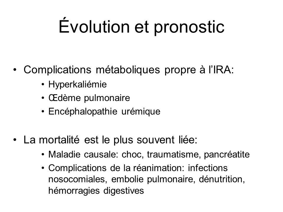 Évolution et pronostic Complications métaboliques propre à lIRA: Hyperkaliémie Œdème pulmonaire Encéphalopathie urémique La mortalité est le plus souv