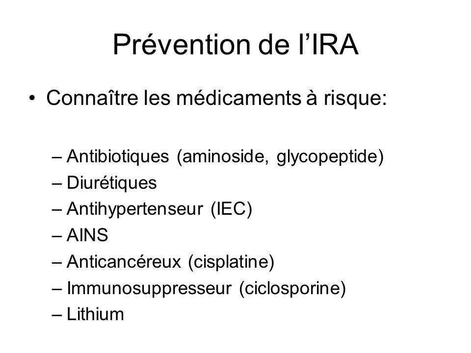 Prévention de lIRA Connaître les médicaments à risque: –Antibiotiques (aminoside, glycopeptide) –Diurétiques –Antihypertenseur (IEC) –AINS –Anticancéreux (cisplatine) –Immunosuppresseur (ciclosporine) –Lithium