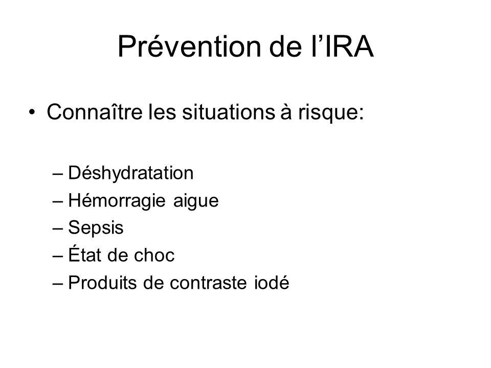 Prévention de lIRA Connaître les situations à risque: –Déshydratation –Hémorragie aigue –Sepsis –État de choc –Produits de contraste iodé