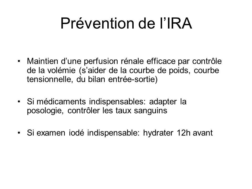 Prévention de lIRA Maintien dune perfusion rénale efficace par contrôle de la volémie (saider de la courbe de poids, courbe tensionnelle, du bilan ent