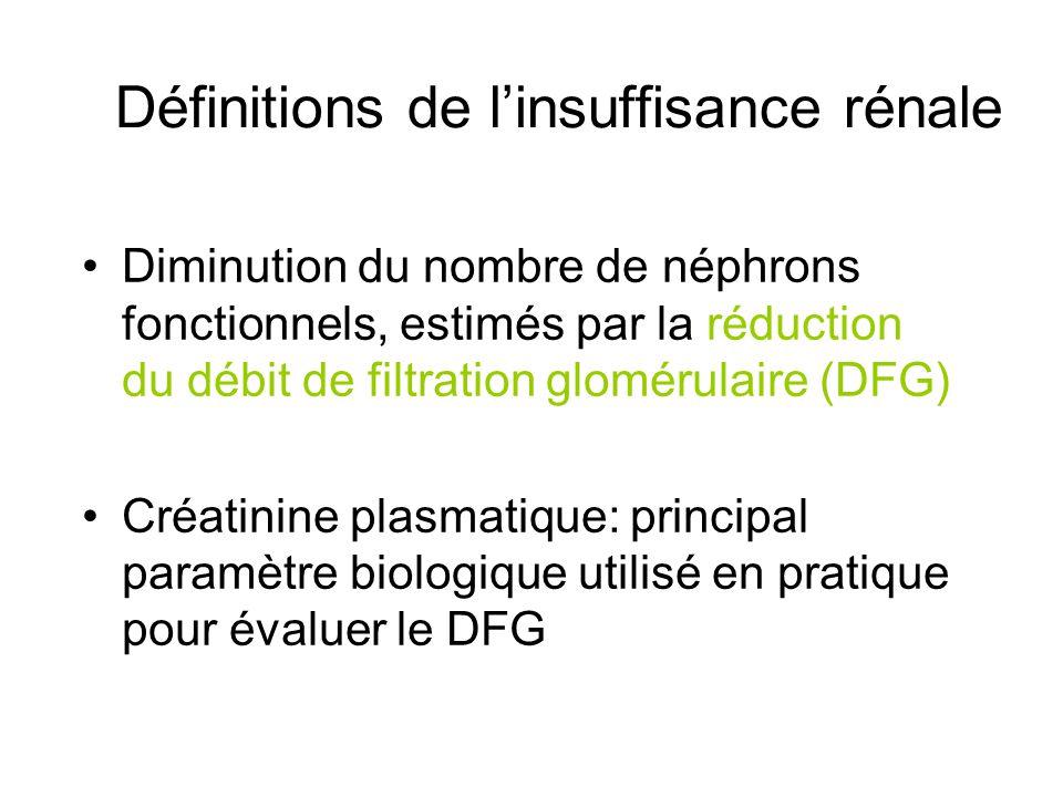 Définitions de linsuffisance rénale Diminution du nombre de néphrons fonctionnels, estimés par la réduction du débit de filtration glomérulaire (DFG) Créatinine plasmatique: principal paramètre biologique utilisé en pratique pour évaluer le DFG
