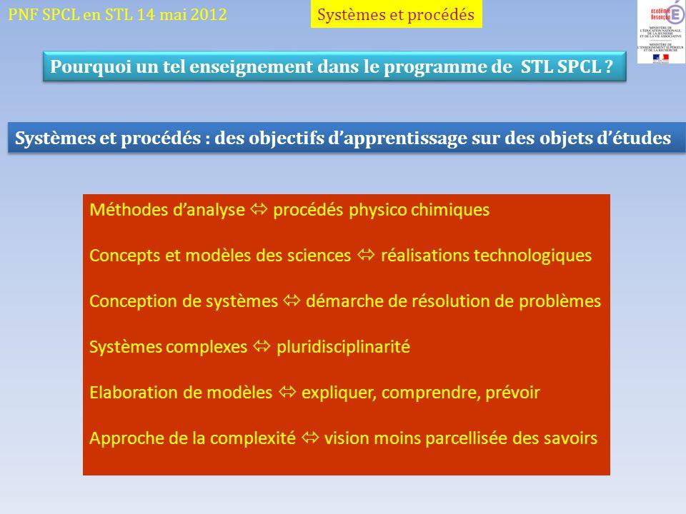 Systèmes et procédésPNF SPCL en STL 14 mai 2012 Méthodes danalyse procédés physico chimiques Concepts et modèles des sciences réalisations technologiq