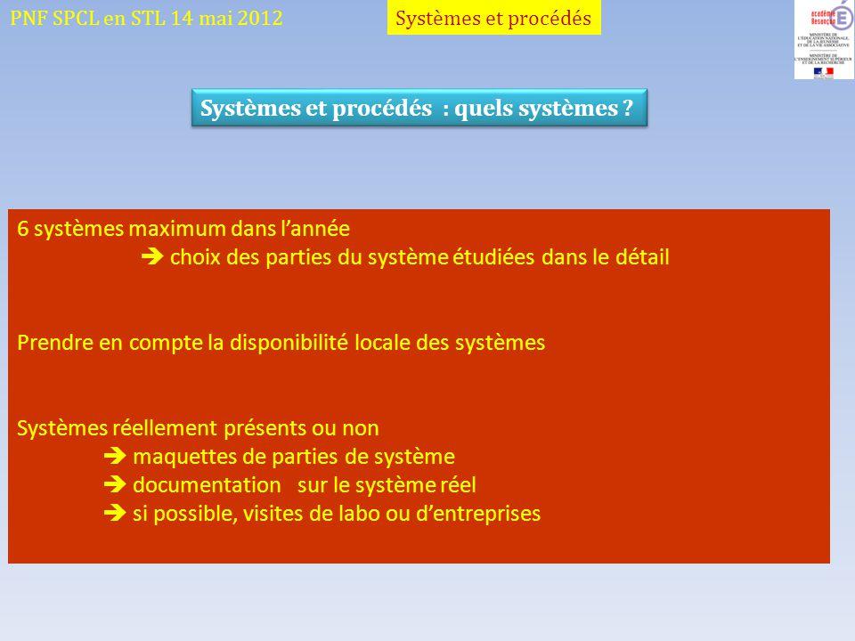 Systèmes et procédésPNF SPCL en STL 14 mai 2012 6 systèmes maximum dans lannée choix des parties du système étudiées dans le détail Prendre en compte