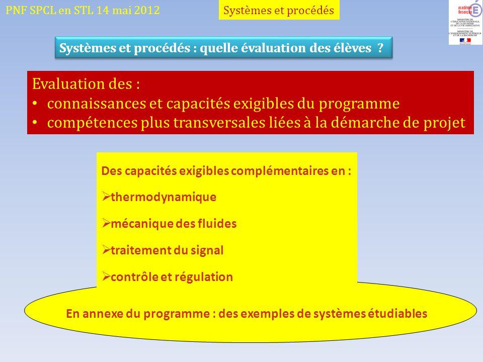 Systèmes et procédésPNF SPCL en STL 14 mai 2012 Des capacités exigibles complémentaires en : thermodynamique mécanique des fluides traitement du signa
