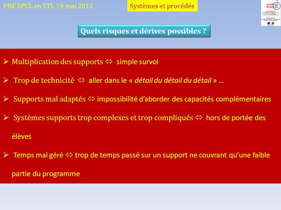 Systèmes et procédésPNF SPCL en STL 14 mai 2012 Quels risques et dérives possibles ? Multiplication des supports simple survol Trop de technicité alle