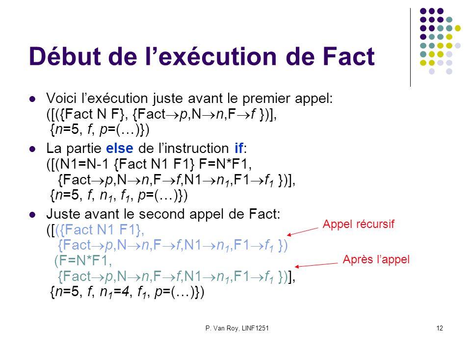P. Van Roy, LINF125112 Début de lexécution de Fact Voici lexécution juste avant le premier appel: ([({Fact N F}, {Fact p,N n,F f })], {n=5, f, p=(…)})