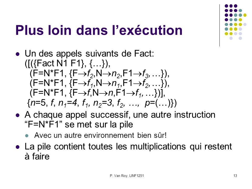 P. Van Roy, LINF125113 Plus loin dans lexécution Un des appels suivants de Fact: ([({Fact N1 F1}, {…}), (F=N*F1, {F f 2,N n 2,F1 f 3, …}), (F=N*F1, {F