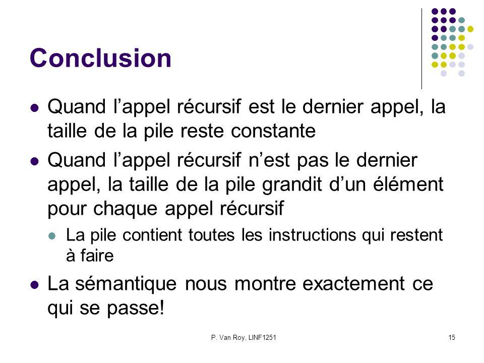 P. Van Roy, LINF125115 Conclusion Quand lappel récursif est le dernier appel, la taille de la pile reste constante Quand lappel récursif nest pas le d