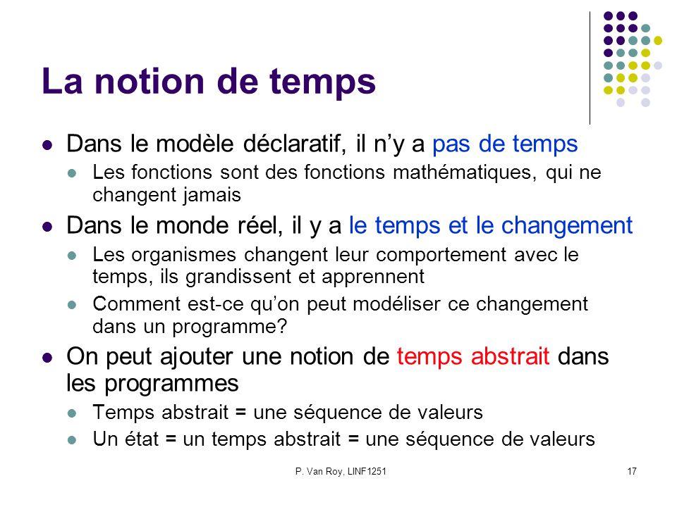 P. Van Roy, LINF125117 La notion de temps Dans le modèle déclaratif, il ny a pas de temps Les fonctions sont des fonctions mathématiques, qui ne chang