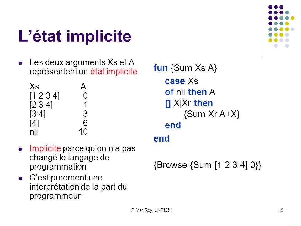 P. Van Roy, LINF125119 Létat implicite Les deux arguments Xs et A représentent un état implicite Xs A [1 2 3 4] 0 [2 3 4] 1 [3 4] 3 [4] 6 nil10 Implic