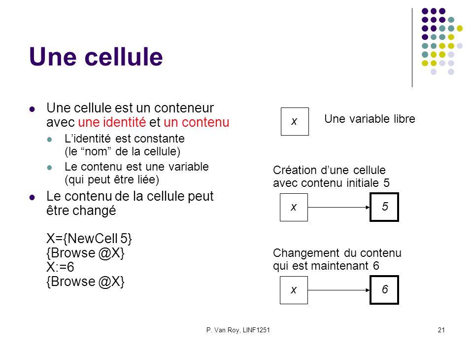P. Van Roy, LINF125121 Une cellule Une cellule est un conteneur avec une identité et un contenu Lidentité est constante (le nom de la cellule) Le cont