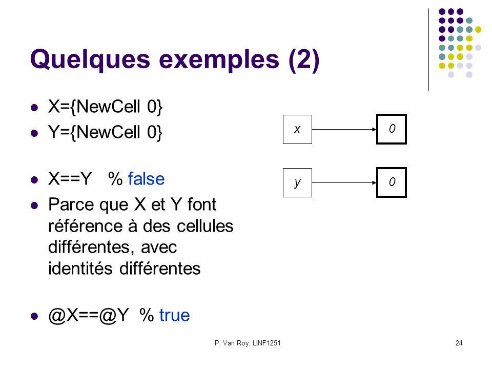 P. Van Roy, LINF125124 Quelques exemples (2) X={NewCell 0} Y={NewCell 0} X==Y % false Parce que X et Y font référence à des cellules différentes, avec