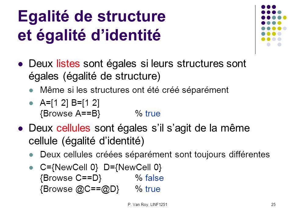 P. Van Roy, LINF125125 Egalité de structure et égalité didentité Deux listes sont égales si leurs structures sont égales (égalité de structure) Même s