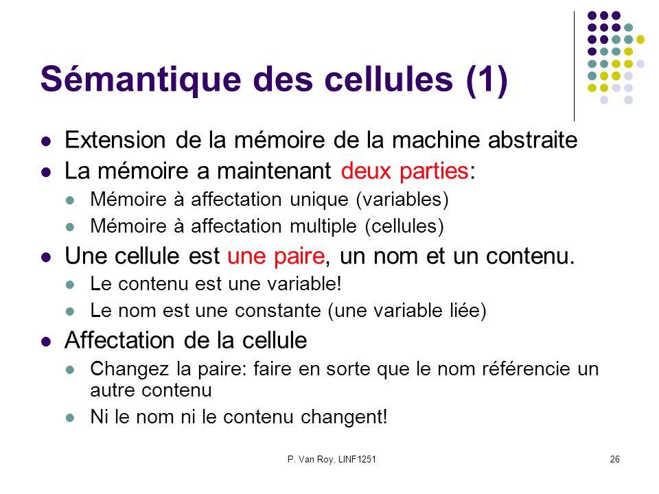 P. Van Roy, LINF125126 Sémantique des cellules (1) Extension de la mémoire de la machine abstraite La mémoire a maintenant deux parties: Mémoire à aff