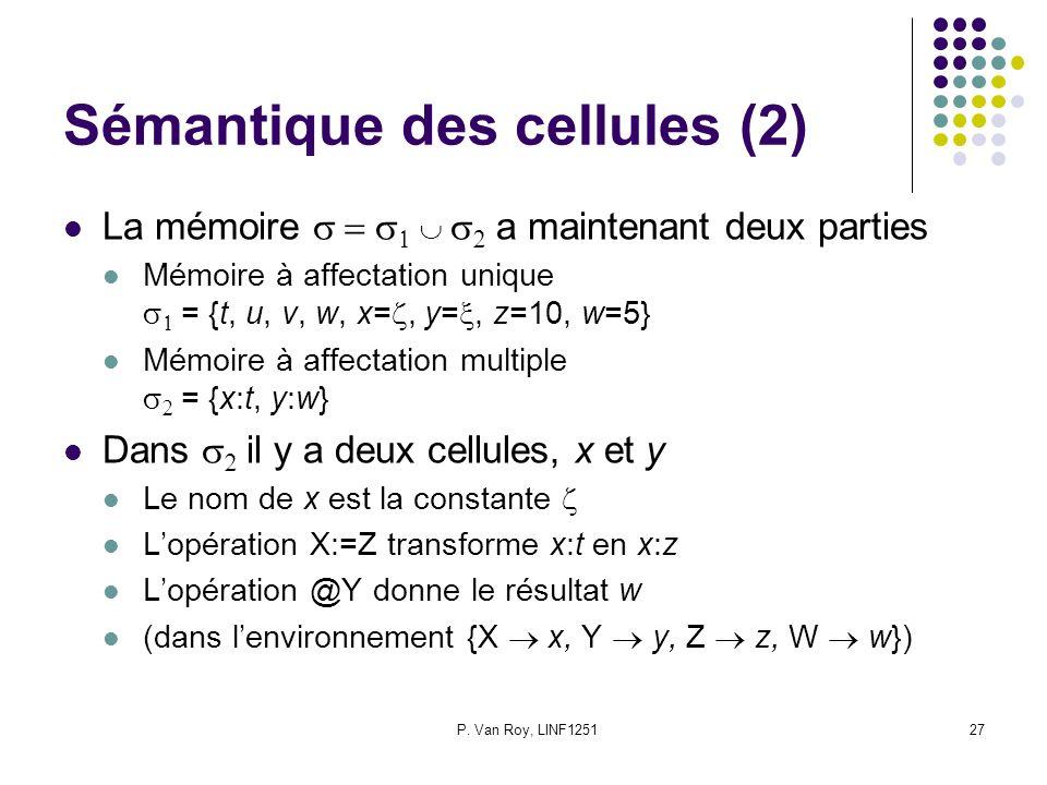P. Van Roy, LINF125127 Sémantique des cellules (2) La mémoire a maintenant deux parties Mémoire à affectation unique = {t, u, v, w, x=, y=, z=10, w=5}