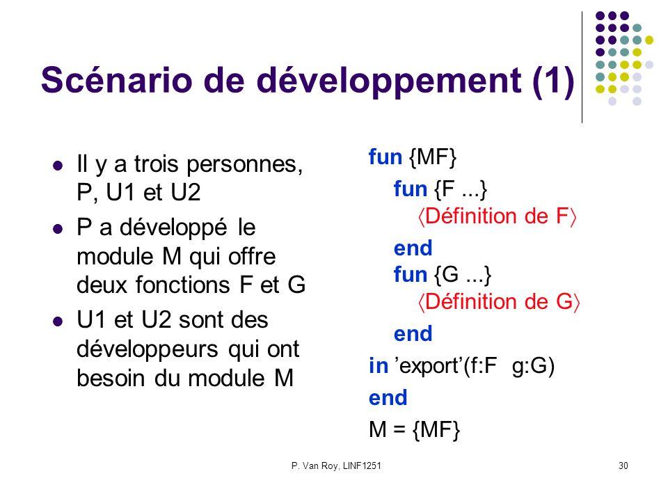 P. Van Roy, LINF125130 Scénario de développement (1) Il y a trois personnes, P, U1 et U2 P a développé le module M qui offre deux fonctions F et G U1