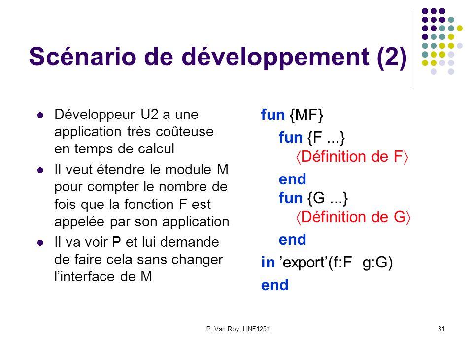 P. Van Roy, LINF125131 Scénario de développement (2) Développeur U2 a une application très coûteuse en temps de calcul Il veut étendre le module M pou