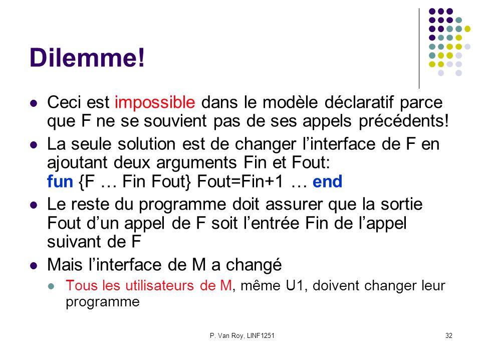 P. Van Roy, LINF125132 Dilemme! Ceci est impossible dans le modèle déclaratif parce que F ne se souvient pas de ses appels précédents! La seule soluti