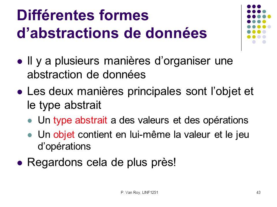 P. Van Roy, LINF125143 Différentes formes dabstractions de données Il y a plusieurs manières dorganiser une abstraction de données Les deux manières p