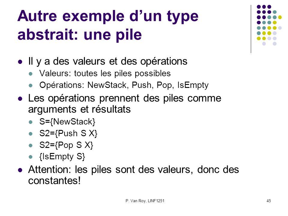 P. Van Roy, LINF125145 Autre exemple dun type abstrait: une pile Il y a des valeurs et des opérations Valeurs: toutes les piles possibles Opérations: