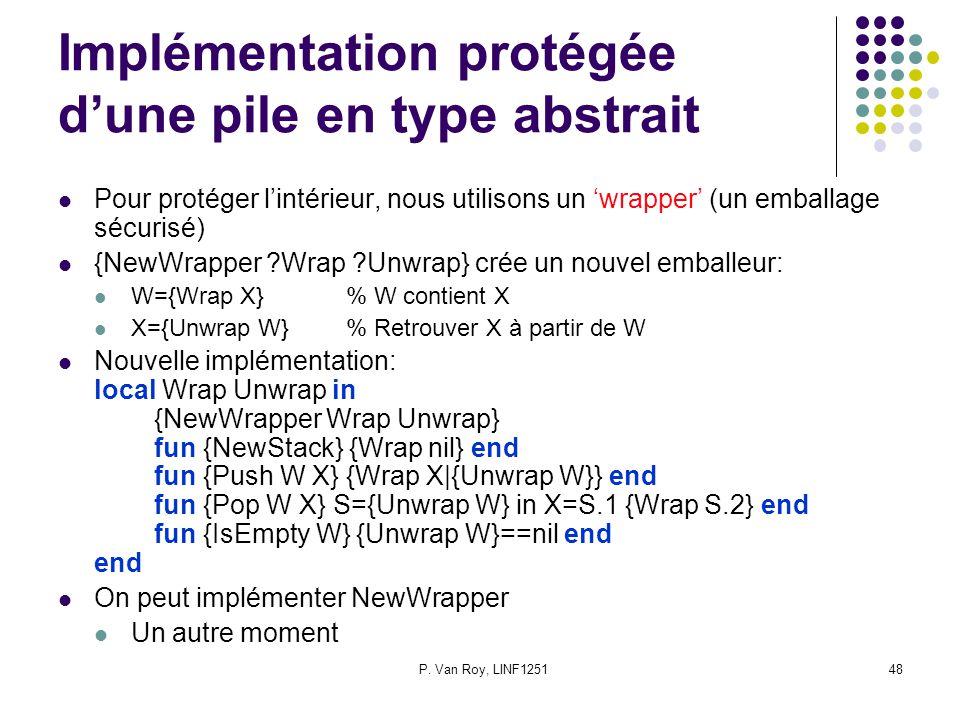P. Van Roy, LINF125148 Implémentation protégée dune pile en type abstrait Pour protéger lintérieur, nous utilisons un wrapper (un emballage sécurisé)