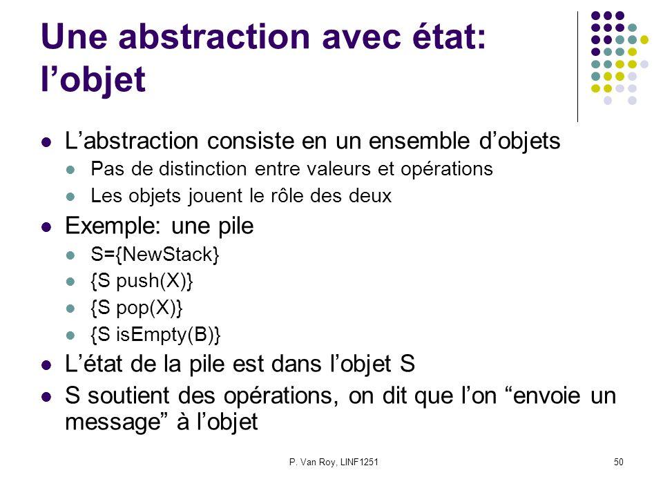 P. Van Roy, LINF125150 Une abstraction avec état: lobjet Labstraction consiste en un ensemble dobjets Pas de distinction entre valeurs et opérations L