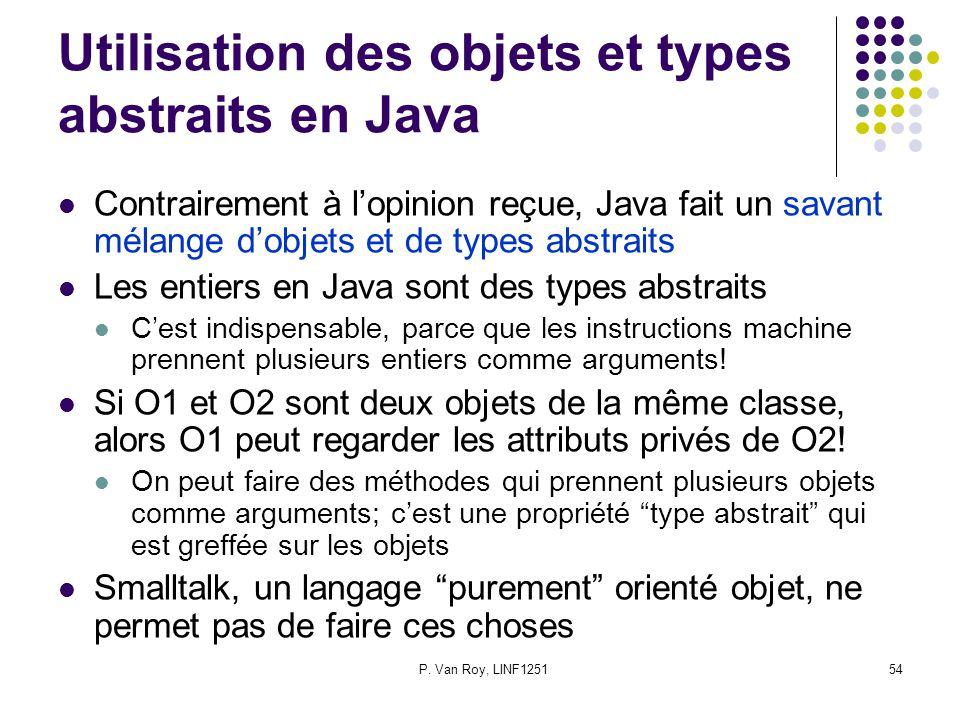 P. Van Roy, LINF125154 Utilisation des objets et types abstraits en Java Contrairement à lopinion reçue, Java fait un savant mélange dobjets et de typ