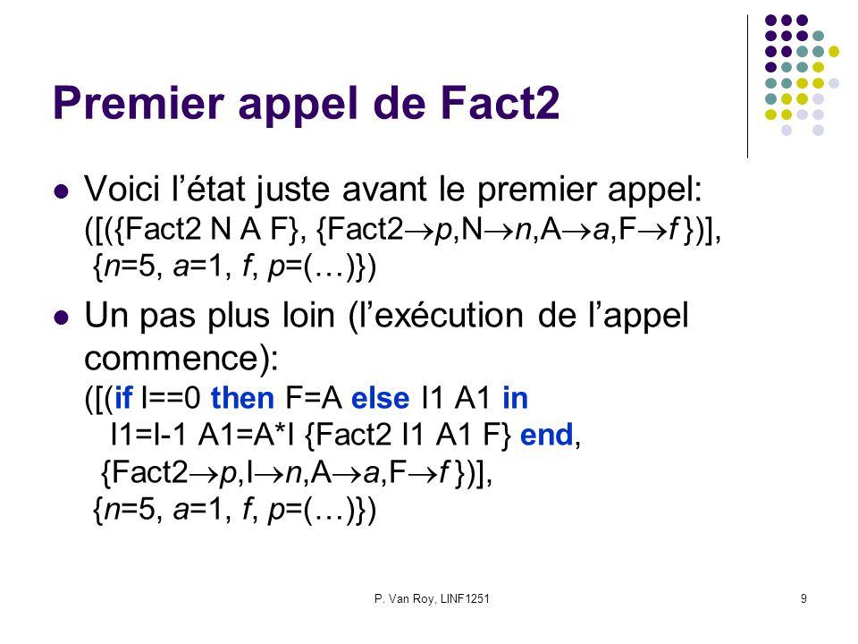 P. Van Roy, LINF12519 Premier appel de Fact2 Voici létat juste avant le premier appel: ([({Fact2 N A F}, {Fact2 p,N n,A a,F f })], {n=5, a=1, f, p=(…)