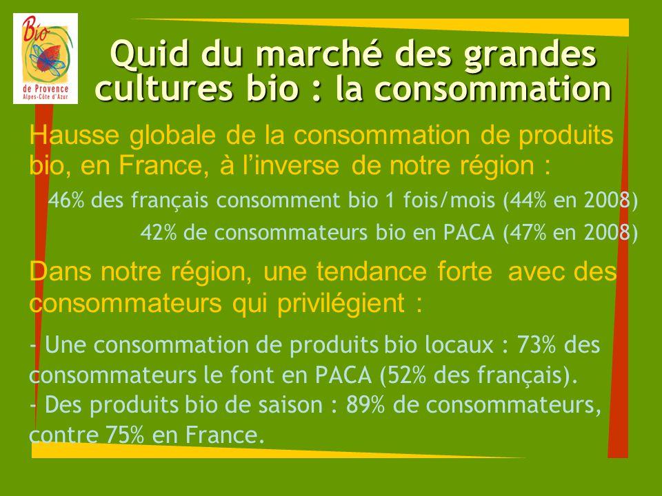 Quid du marché des grandes cultures bio : la consommation Hausse globale de la consommation de produits bio, en France, à linverse de notre région : 4