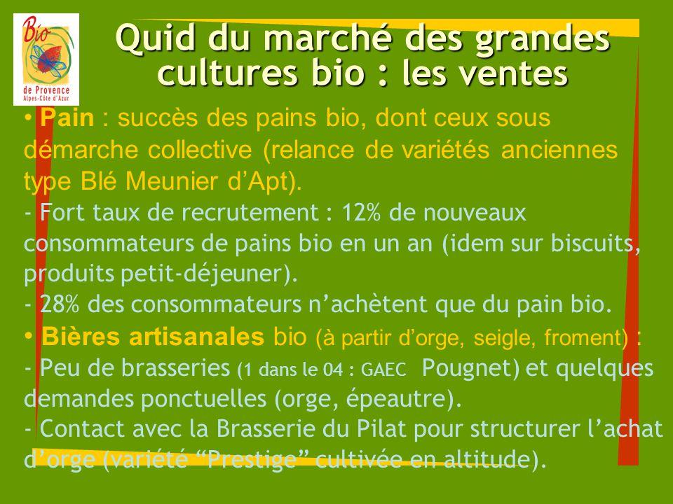 Quid du marché des grandes cultures bio : les ventes Pain : succès des pains bio, dont ceux sous démarche collective (relance de variétés anciennes ty