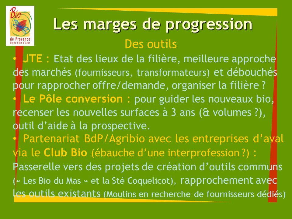 Les marges de progression Des outils JTE : Etat des lieux de la filière, meilleure approche des marchés (fournisseurs, transformateurs) et débouchés p