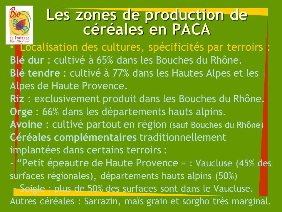 Les zones de production de céréales en PACA Localisation des cultures, spécificités par terroirs : Blé dur : cultivé à 65% dans les Bouches du Rhône.
