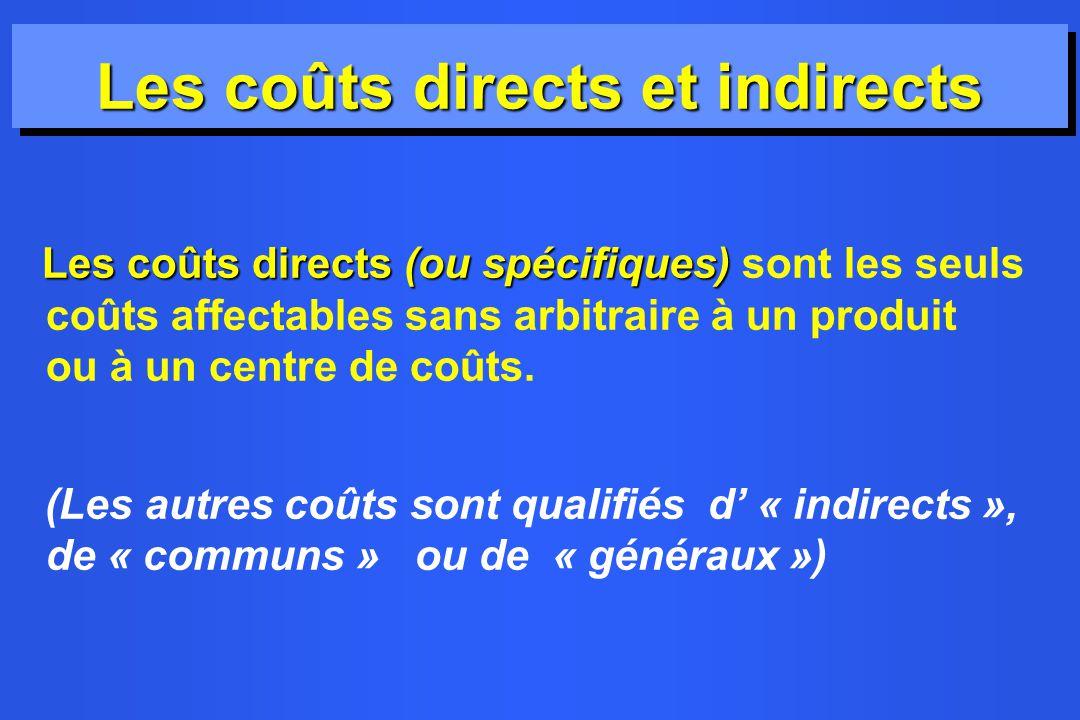 Les coûts directs et indirects Les coûts directs (ou spécifiques) Les coûts directs (ou spécifiques) sont les seuls coûts affectables sans arbitraire à un produit ou à un centre de coûts.