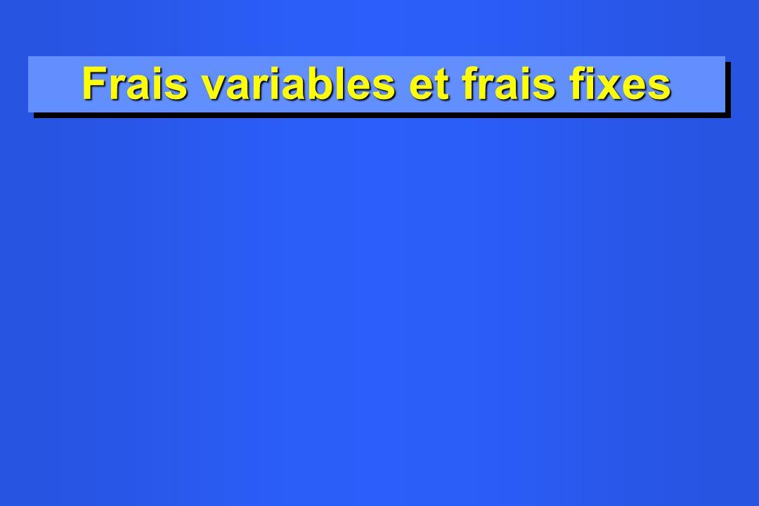 Frais variables et frais fixes