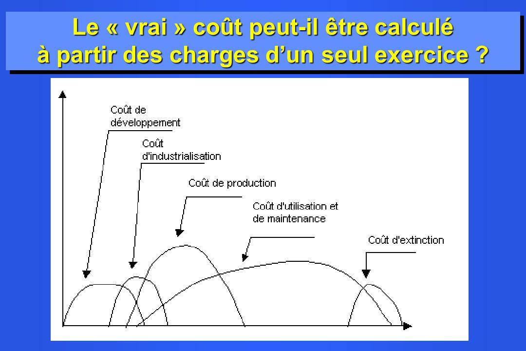 Le « vrai » coût peut-il être calculé à partir des charges dun seul exercice ?