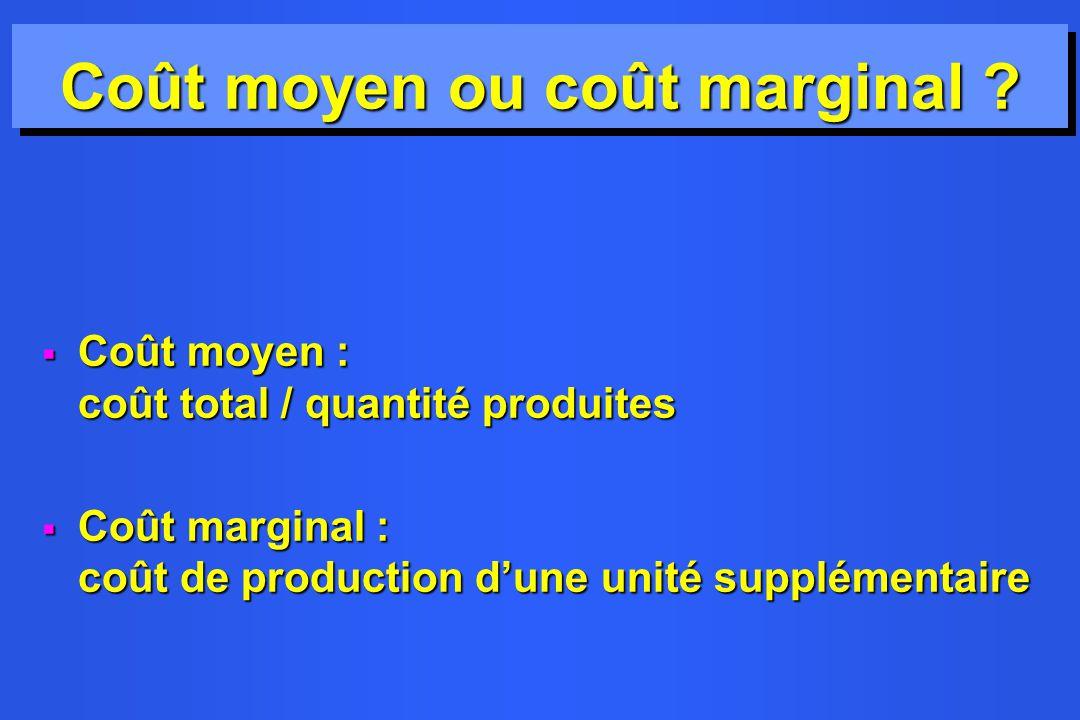 Coût moyen ou coût marginal ? Coût moyen : coût total / quantité produites Coût moyen : coût total / quantité produites Coût marginal : coût de produc