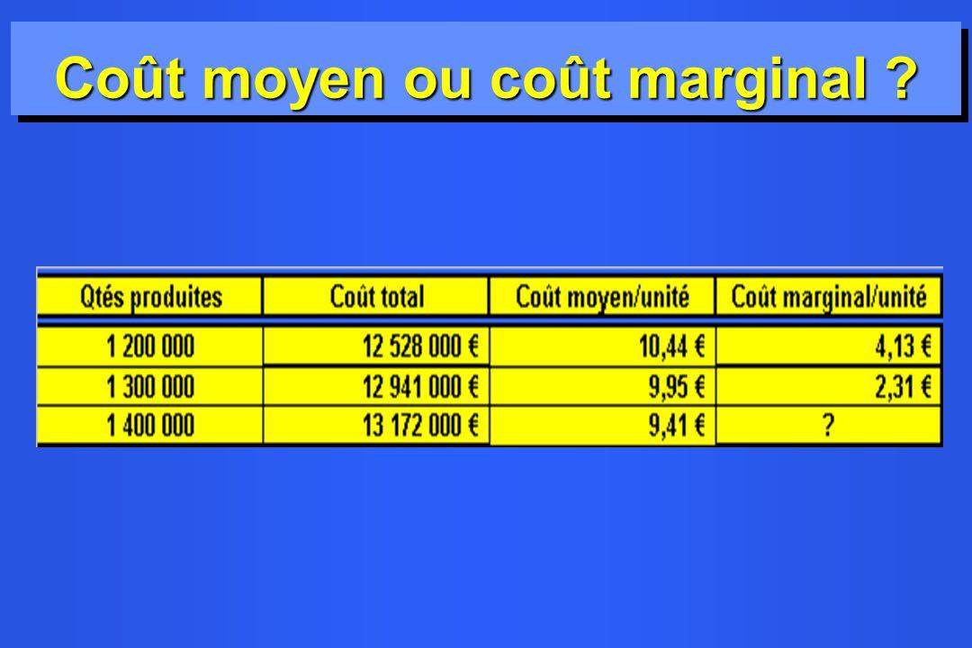 Coût moyen ou coût marginal ?