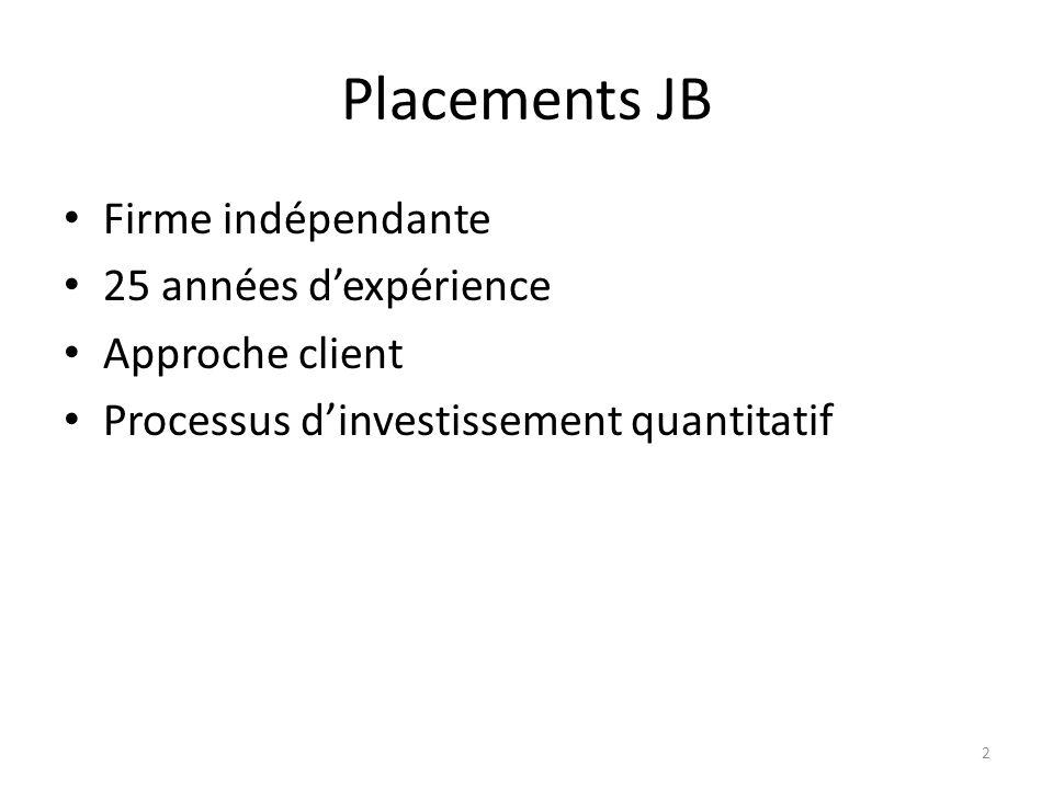 Firme indépendante 25 années dexpérience Approche client Processus dinvestissement quantitatif 2