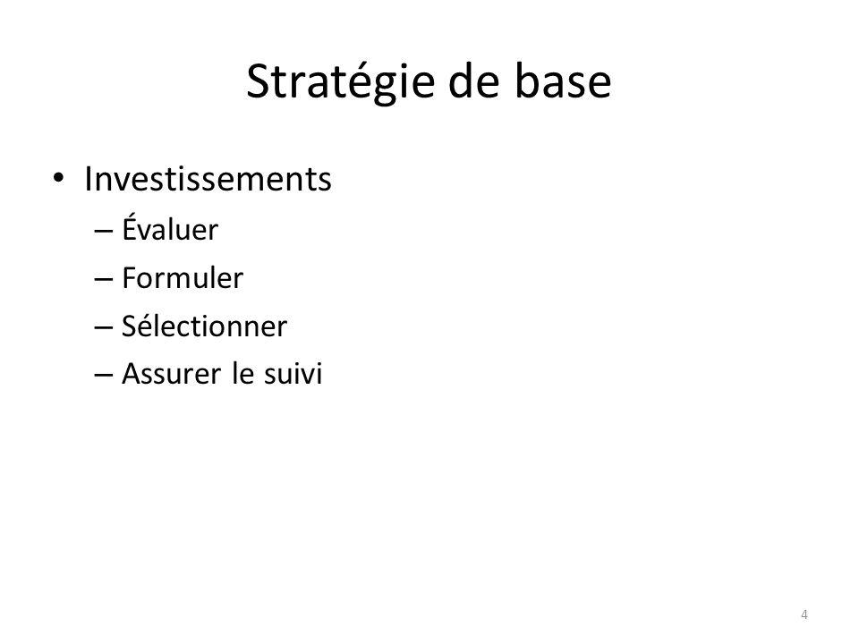 Stratégie de base Investissements – Évaluer – Formuler – Sélectionner – Assurer le suivi 4