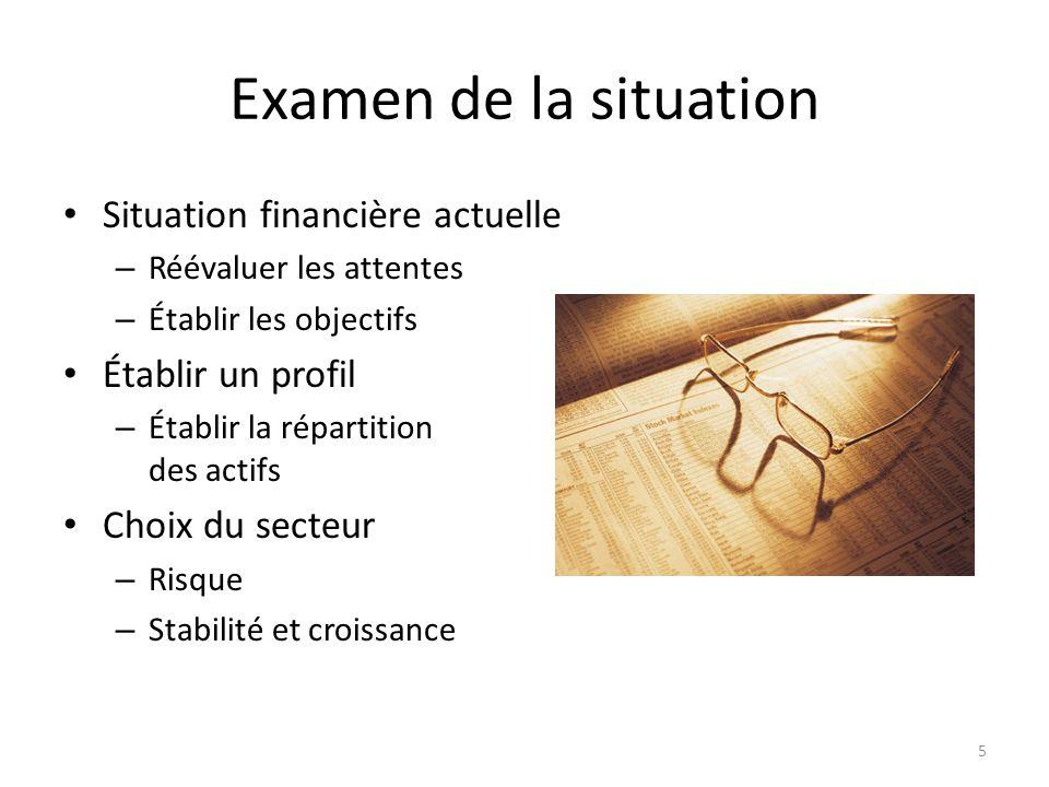 Examen de la situation Situation financière actuelle – Réévaluer les attentes – Établir les objectifs Établir un profil – Établir la répartition des actifs Choix du secteur – Risque – Stabilité et croissance 5