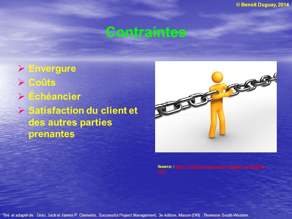 © Benoit Duguay, 2014 Contraintes Envergure Coûts Échéancier Satisfaction du client et des autres parties prenantes Tiré et adapté de : Gido, Jack et