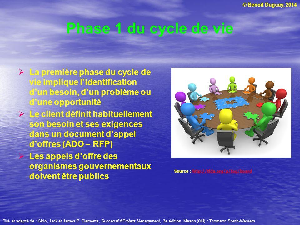 © Benoit Duguay, 2014 Phase 1 du cycle de vie La première phase du cycle de vie implique lidentification dun besoin, dun problème ou dune opportunité