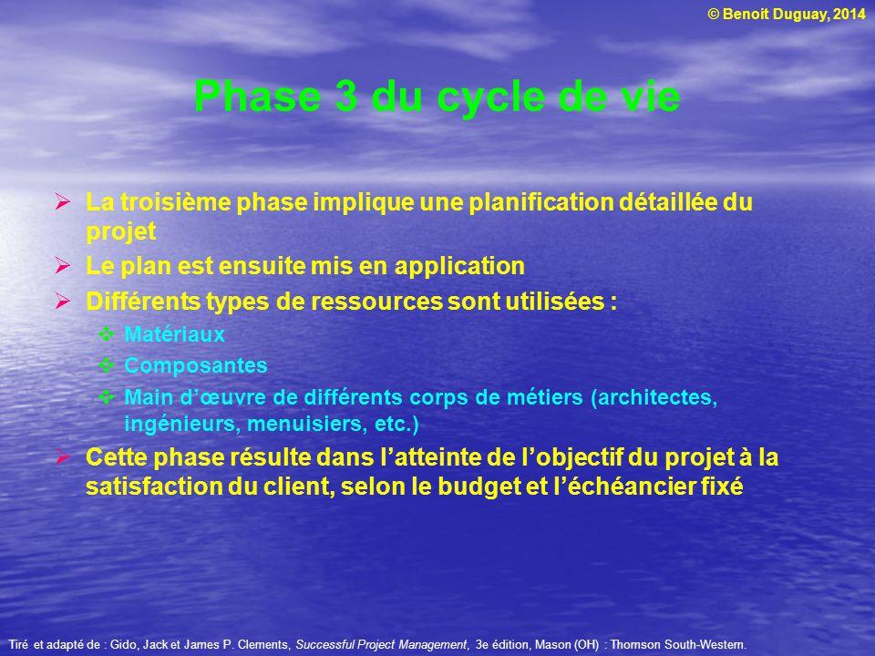 © Benoit Duguay, 2014 La troisième phase implique une planification détaillée du projet Le plan est ensuite mis en application Différents types de res