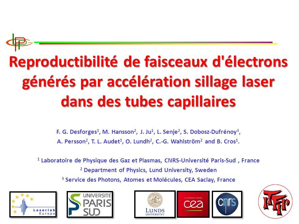 Quantifier la reproductibilité des faisceaux délectrons générés/accélérés par sillage laser dans des tubes capillaires, Objectifs du Travail 16/10/2013F.