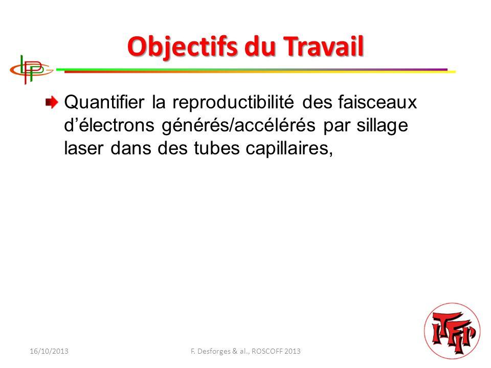 Quantifier la reproductibilité des faisceaux délectrons générés/accélérés par sillage laser dans des tubes capillaires, Identifier les sources de fluctuations des propriétés des électrons, Objectifs du Travail 16/10/2013F.